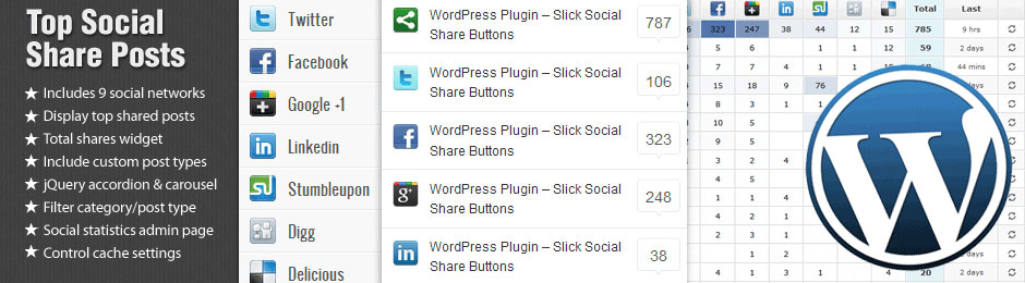 WordPress Top Social Share Posts Plugin