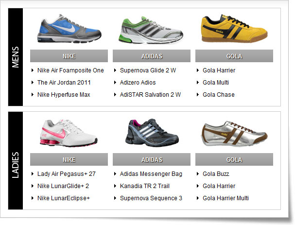 Footwear Custom Menu